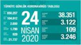 24 Nisan 2020 Koronavirüs Tablosu