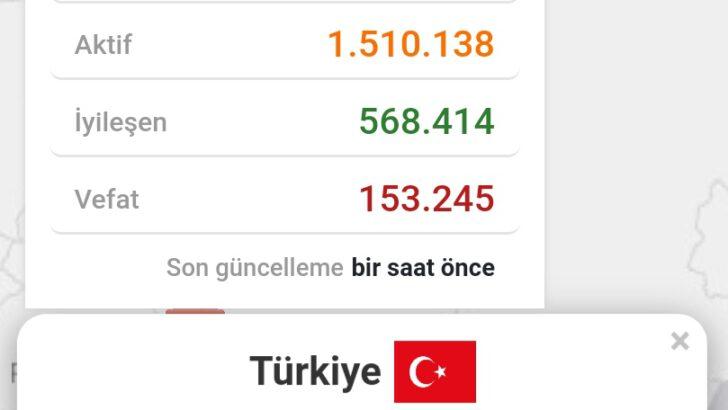 Korana Virüs Türkiye
