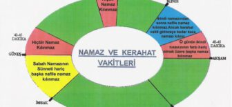 Kerahet vakitlerinde zikir çekmek, Kur'an-ı Kerim okumaktan daha mı faziletli?