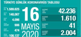 16 Mayıs 2020 Türkiye Koronavirüs Tablosu
