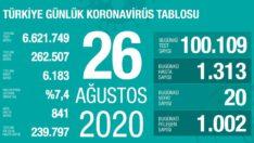 26 Ağustos 2020 Koronavirüs Tablosu