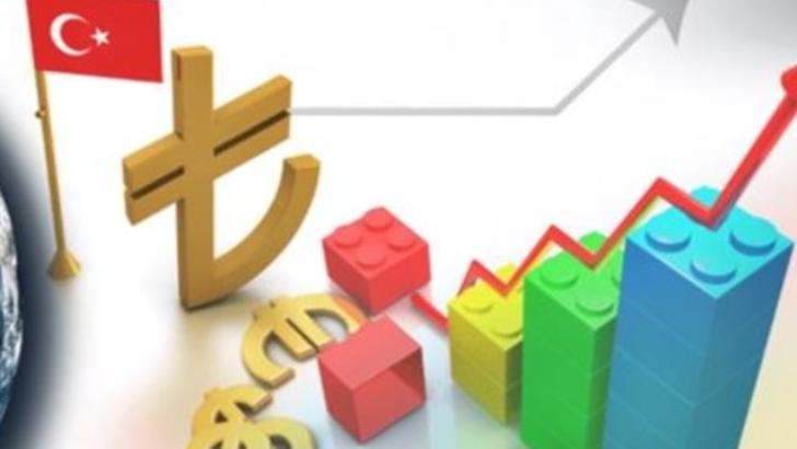 GSYH'nın Sektörel Dağılımı