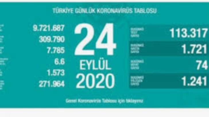 24 Eylül 2020 Koronavirüs Tablosu