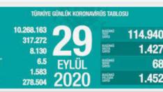 29 Eylül 2020 Koronavirüs Tablosu