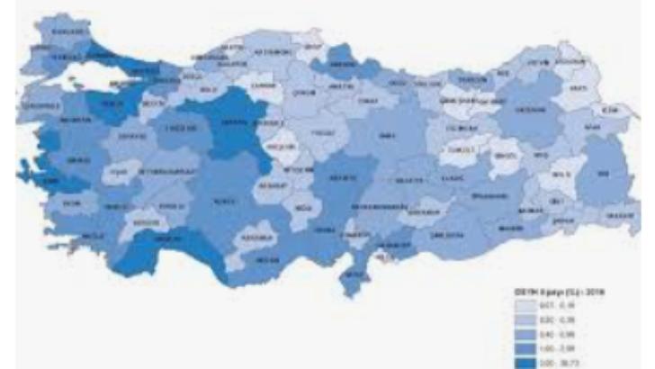 Ticaret Sektörünün Kapsamı ve Türkiye Ekonomisindeki Yeri